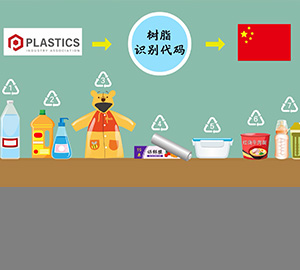 """被误解的""""7号""""塑料(匹配百科词条:双酚A、BPA、塑料)"""