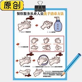 餐饮服务从业人员洗手消毒方法 (2)